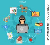 cyber crime concept with flat... | Shutterstock .eps vector #777034030