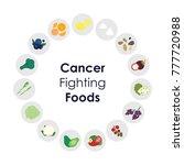 vector illustration of cancer... | Shutterstock .eps vector #777720988
