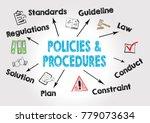 policies and procedures concept....   Shutterstock . vector #779073634