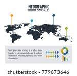 earth world infographic | Shutterstock .eps vector #779673646