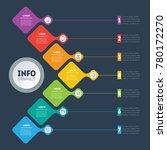 vector infographic of... | Shutterstock .eps vector #780172270