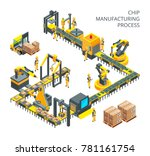industrial production of... | Shutterstock .eps vector #781161754