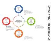 circle infographic design...   Shutterstock .eps vector #781340104