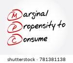 mpc   marginal propensity to...   Shutterstock .eps vector #781381138