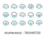 Cloud Computing  Computer Cloud ...