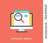 website promotion concept or... | Shutterstock .eps vector #781493569