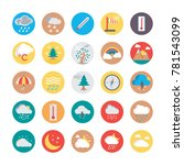 weather flat circular icons   | Shutterstock .eps vector #781543099