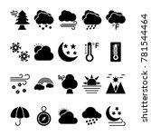 weather glyph vector icons  | Shutterstock .eps vector #781544464
