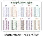 multiplication table between 1... | Shutterstock .eps vector #781576759