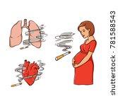 dangers  risks of smoking for... | Shutterstock .eps vector #781588543