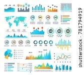 business demographics and... | Shutterstock . vector #781794919