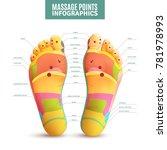 feet massage points... | Shutterstock .eps vector #781978993