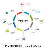 trust infographic concept | Shutterstock .eps vector #782160973