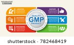 gmp good manufacturing practice ... | Shutterstock .eps vector #782468419