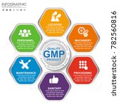 gmp good manufacturing practice ... | Shutterstock .eps vector #782560816