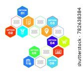 quality assurance infographic... | Shutterstock .eps vector #782638384
