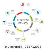 business ethics infographic | Shutterstock .eps vector #783712033
