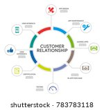 application development circle...   Shutterstock .eps vector #783783118