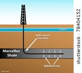 Drill rig showing horizontal well bore, Marcellus Shale formation, aquifer and fracture zone. NOT TO SCALE - stock vector
