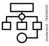 programme planning or sitemap... | Shutterstock .eps vector #784346920