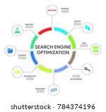 search engine optimization... | Shutterstock .eps vector #784374196