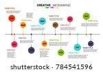 timeline infographics template  ... | Shutterstock .eps vector #784541596