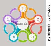 business infographics. pie... | Shutterstock .eps vector #784902070