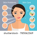 home facial skin clean and oily ... | Shutterstock . vector #785062369