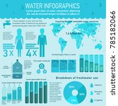 the water infographics in... | Shutterstock .eps vector #785182066