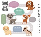 Stock photo funny cartoon puppy pet dogs with speech bubbles set dog with speech bubble illustration 785201713