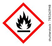 vector illustration ghs hazard...