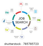 job search infographic | Shutterstock .eps vector #785785723