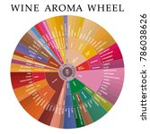 Vector Wine Aroma Wheel