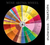 Vector Wine Aroma Wheel On...
