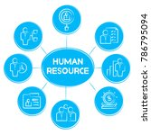 human resource concept icons in ... | Shutterstock .eps vector #786795094
