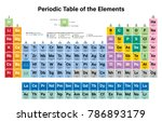 periodic table of the elements... | Shutterstock .eps vector #786893179