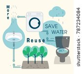 System Of Reusable Rinse Water...