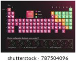 periodic table of element ... | Shutterstock .eps vector #787504096
