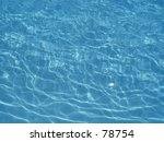 blue rippled water | Shutterstock . vector #78754