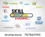 skill concept. chart with... | Shutterstock . vector #787865590