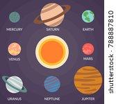 vector illustration of a solar... | Shutterstock .eps vector #788887810
