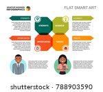 swot analysis infographic slide ... | Shutterstock .eps vector #788903590