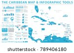 the caribbean map   detailed... | Shutterstock .eps vector #789406180