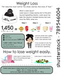 weight loss diet plan... | Shutterstock .eps vector #789546004
