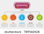 presentation business... | Shutterstock .eps vector #789560428