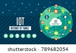 iot   internet of things  ... | Shutterstock .eps vector #789682054