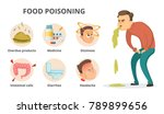 different symptoms of food... | Shutterstock .eps vector #789899656
