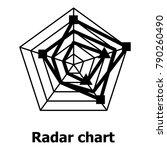radar chart icon. simple...   Shutterstock .eps vector #790260490