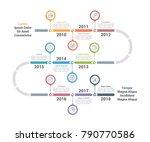 timeline infographics template... | Shutterstock .eps vector #790770586