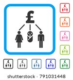 family pound budget icon. flat... | Shutterstock .eps vector #791031448